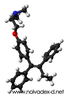 nolvadex dosage
